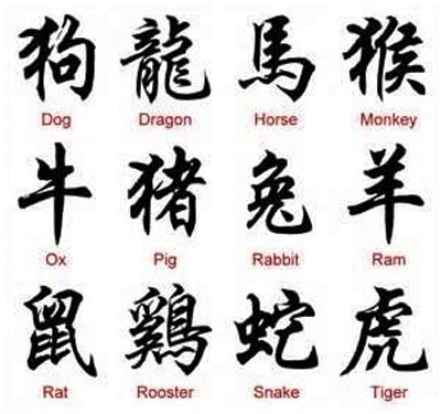 Chinese Animal Name Tattoo Design