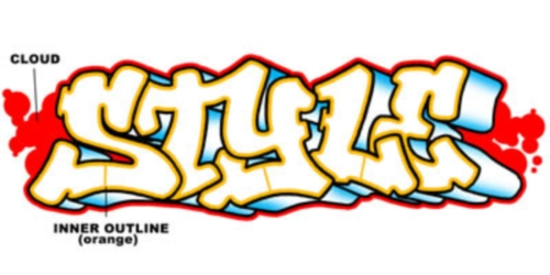 Graffiti Style Tattoo Sample