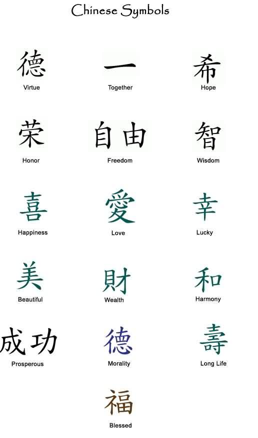 Chinese Symbols Tattoo Collection