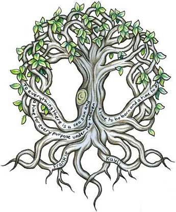Latest Celtic Tree Of Life Tattoo Design