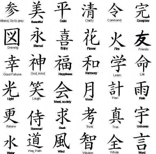 Asian Symbol Tattoos Collection