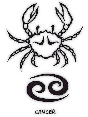 Cancer Symbol Tattoos