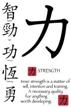 Chinese Strength Symbol Tattoo Design
