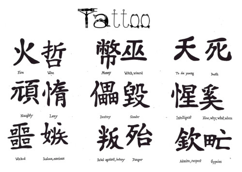 Chinese Symbol Tattoos