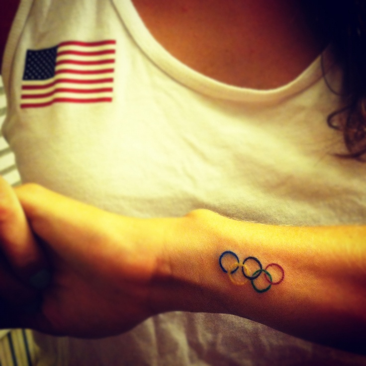 Colorful Olympic Rings Tattoo On Side Of Wrist