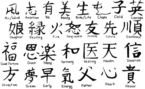 Kanji Chinese Symbols Tattoos Collection