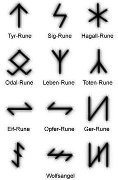 New Release Viking Symbol Tattoo Designs