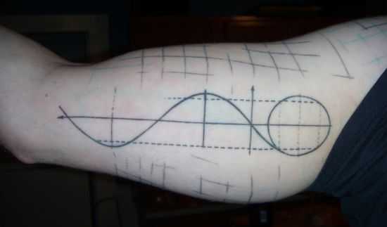 Inner Arm Sine Wave Tattoo