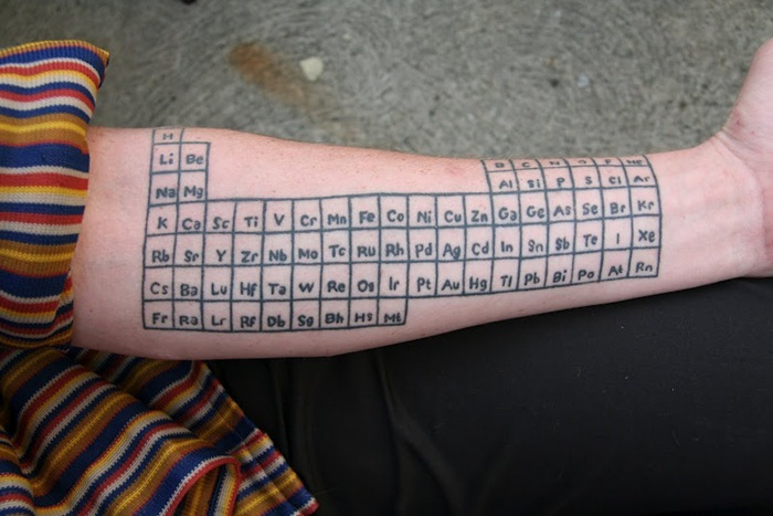 Grey Ink Forearm Periodic Table Tattoo