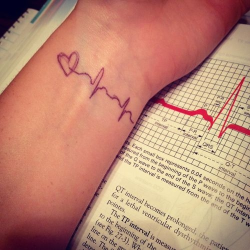 Nice Heartbeat Amazing Love Heart Tattoo On Wrist