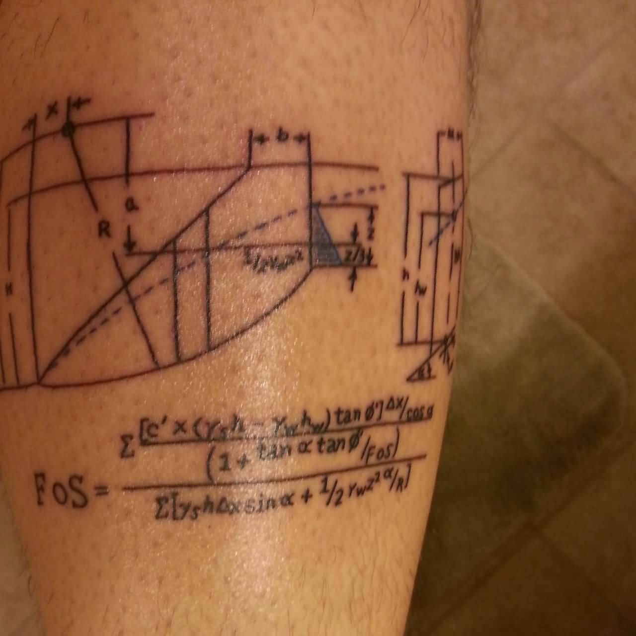 Simple Physics Equation Tattoo Design For Sleeve