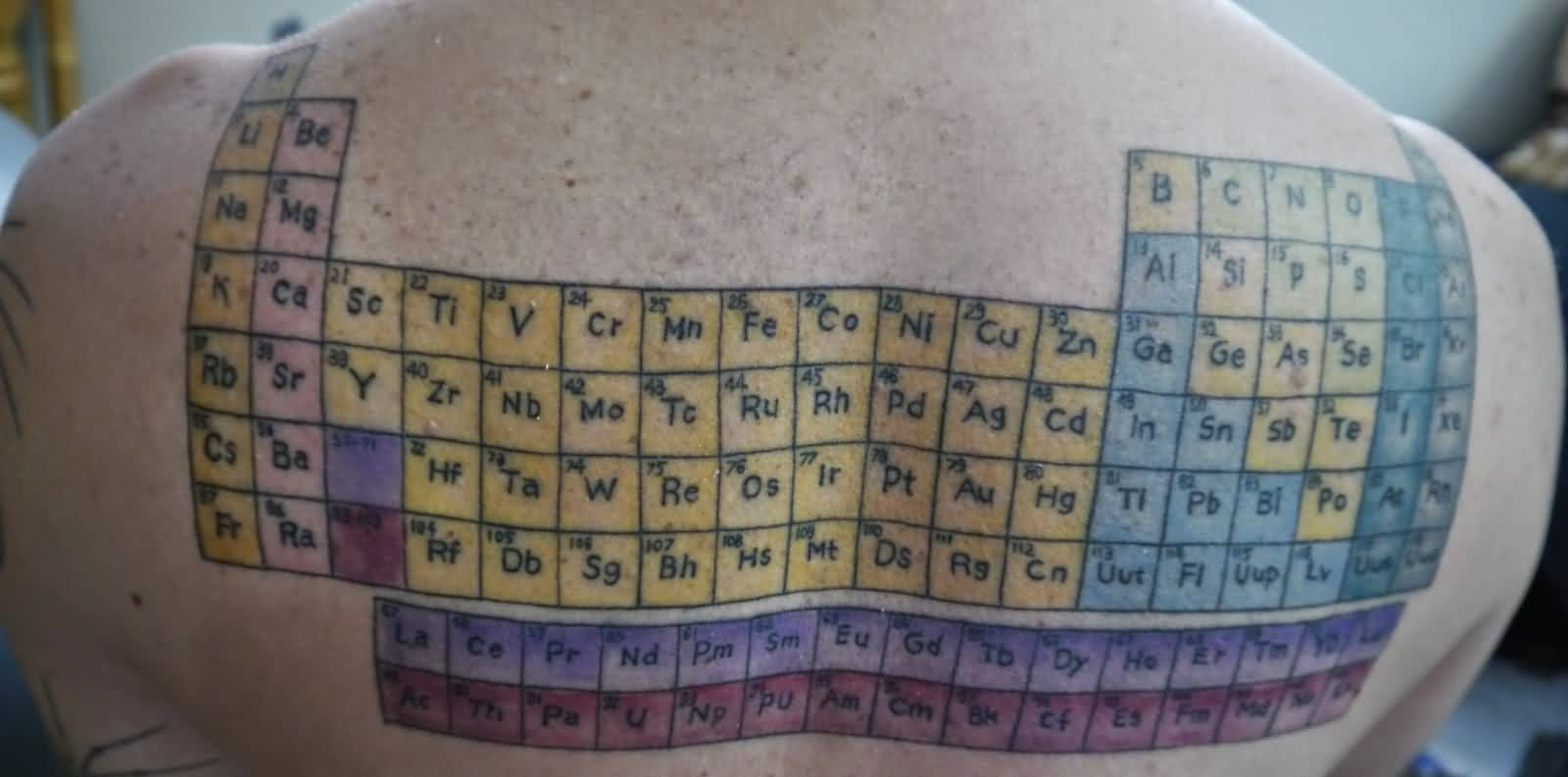 Upper Back Amazing Periodic Table Science Tattoo Design