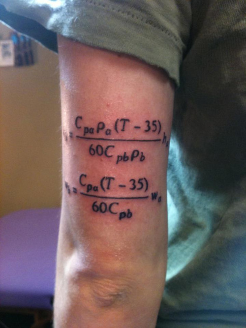 Back Sleeve Nice Science And Math Equation Tattoo Design